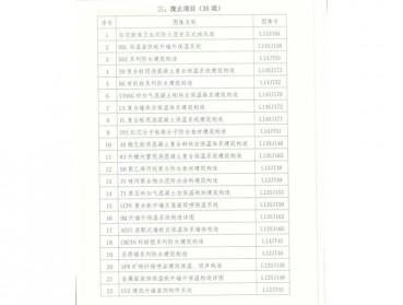 2019年度山东省建筑标准设计图集复审结果